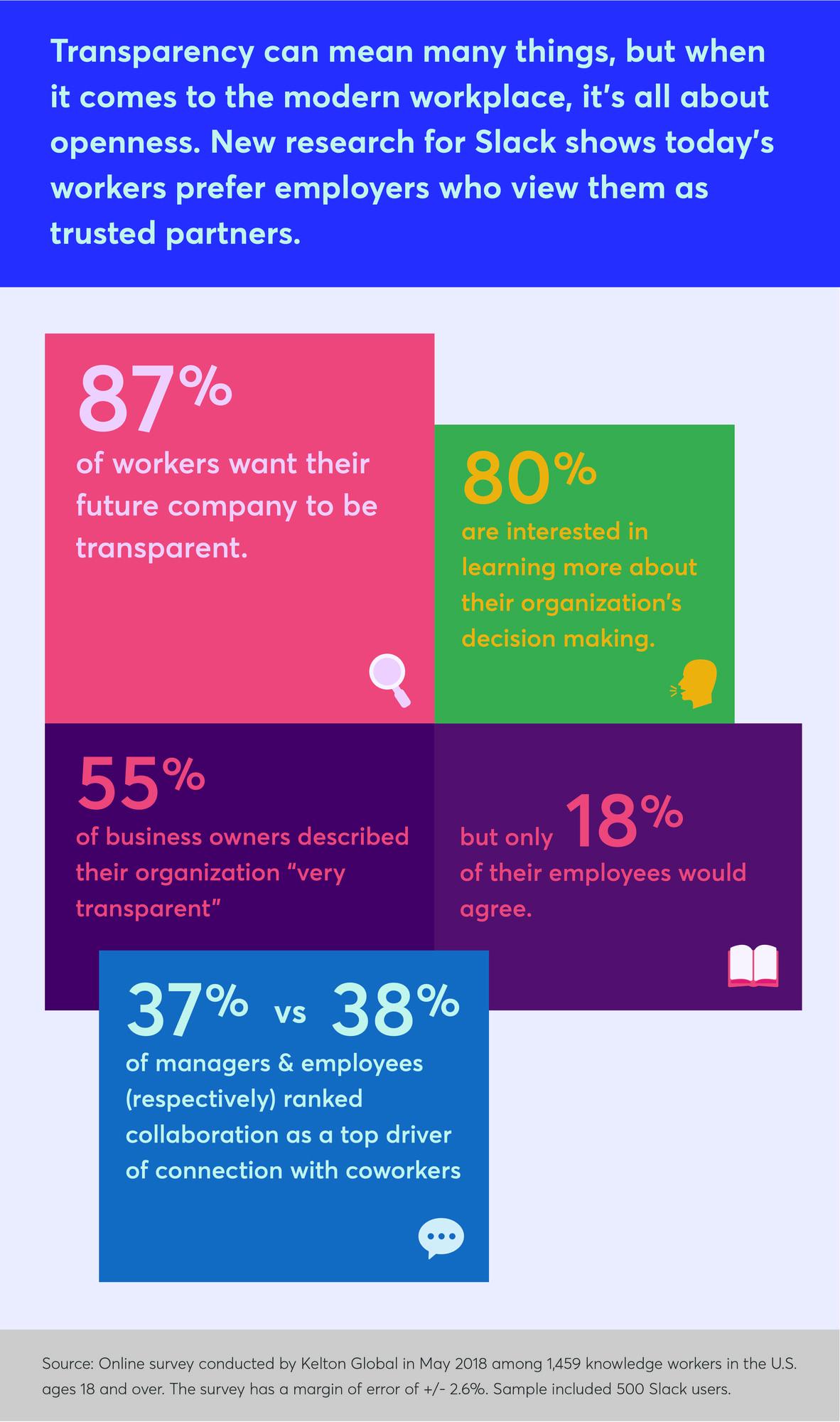 Kelton infographic 2