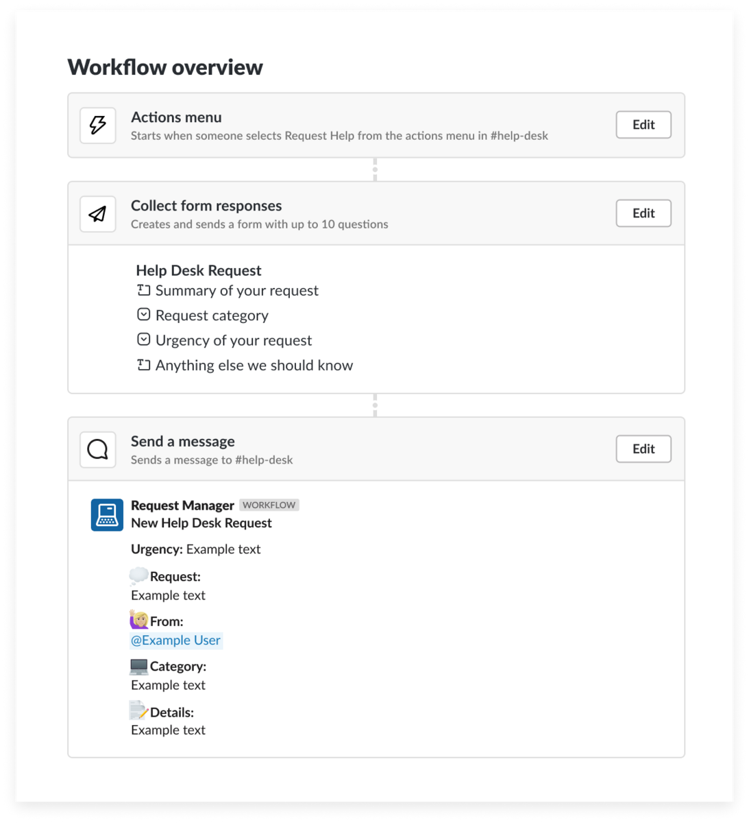An IT request workflow in Slack, created in Workflow Builder