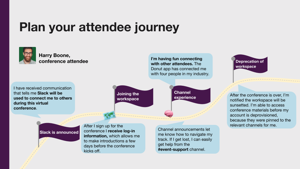 Slack Frontiers virtual attendee journey