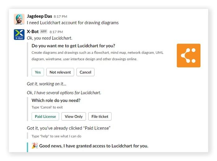 X-Bot, Nutanix's self-serve autonomous Slack bot