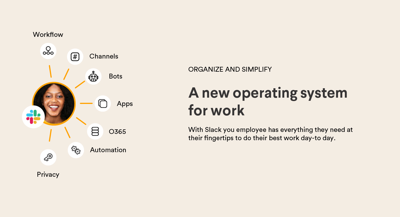 """Graph with icons for Slack features reading """"Workflow, channels, bots, apps, O365, Automation, and privacy"""" with text reading """"a new operating system for work"""""""