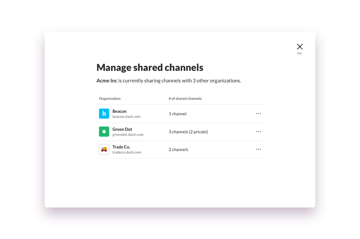 Admin dashboard for managing shared channels on Plus plans