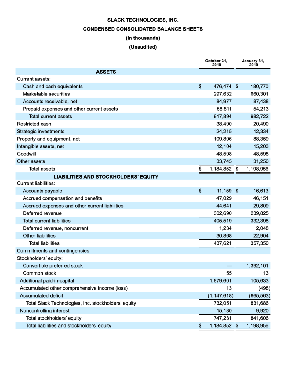 Slack Technologies, Inc. Third Quarter Fiscal Year 2020 Results