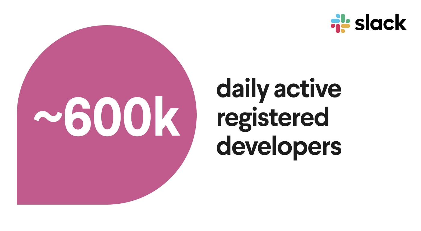 Graphic that shows the statistic that Slack has some 600K daily active registered developers