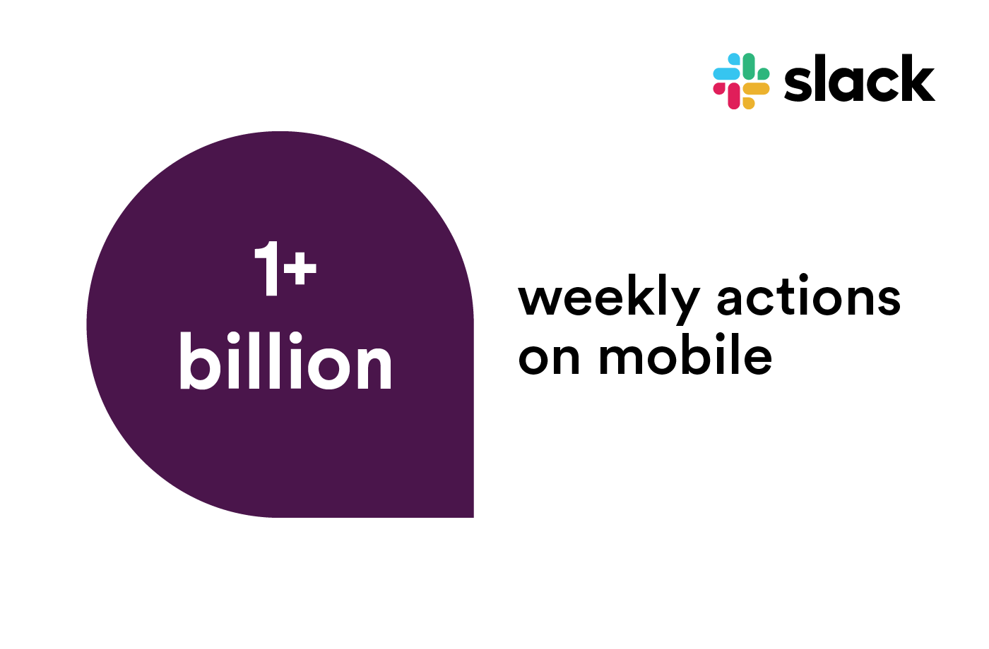 More than one billion actions are taken in Slack's mobile app each week