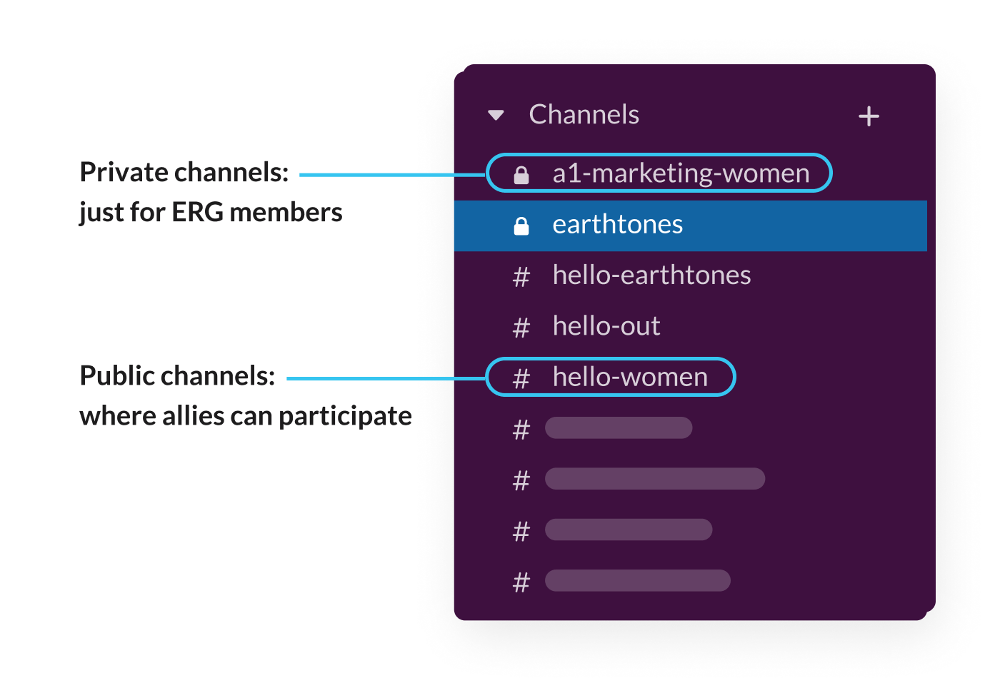 A Slack sidebar showing public and private Slack channels for employee resource groups