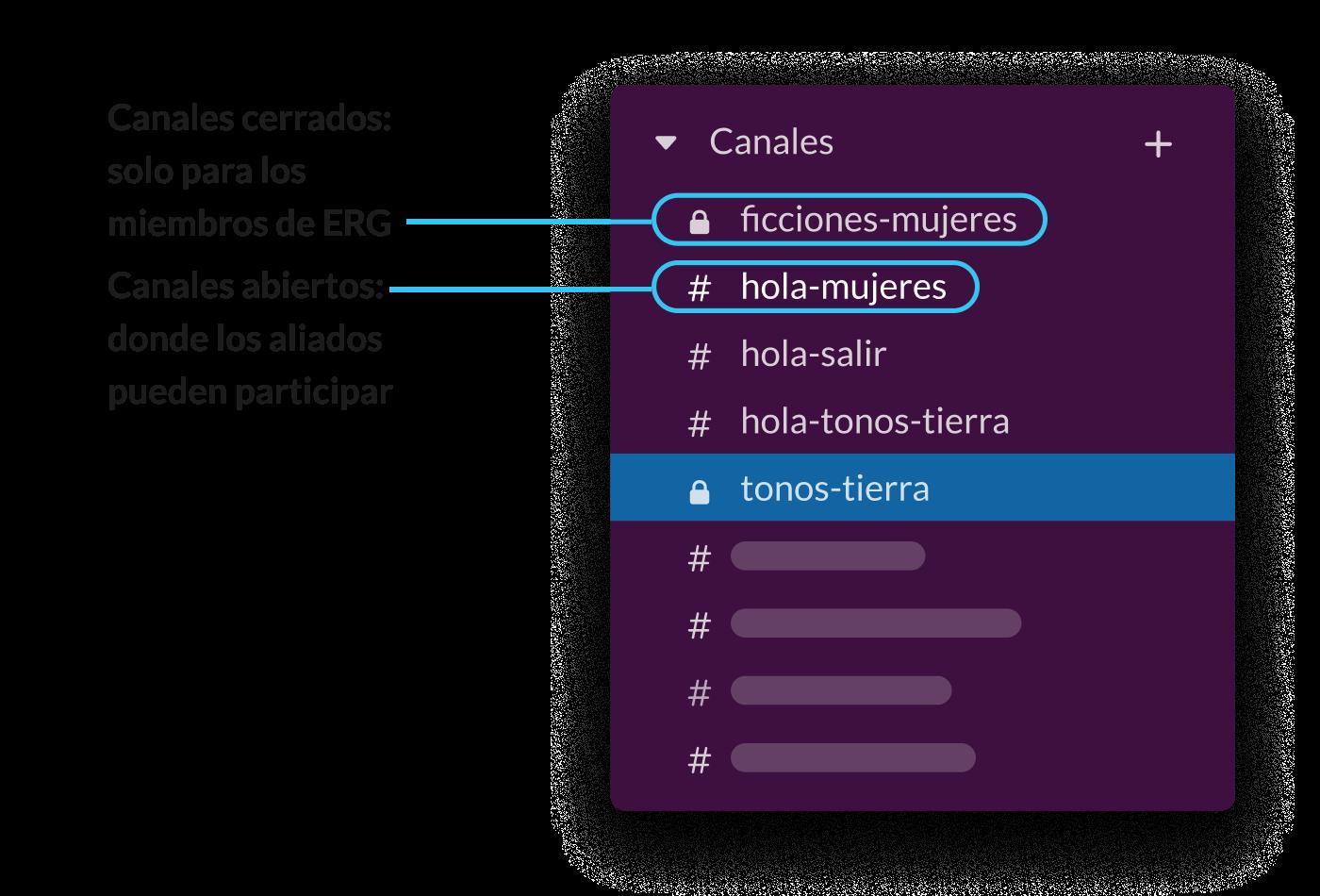 Una barra lateral de Slack que muestra canales abiertos y cerrados de los grupos de recursos para empleados.