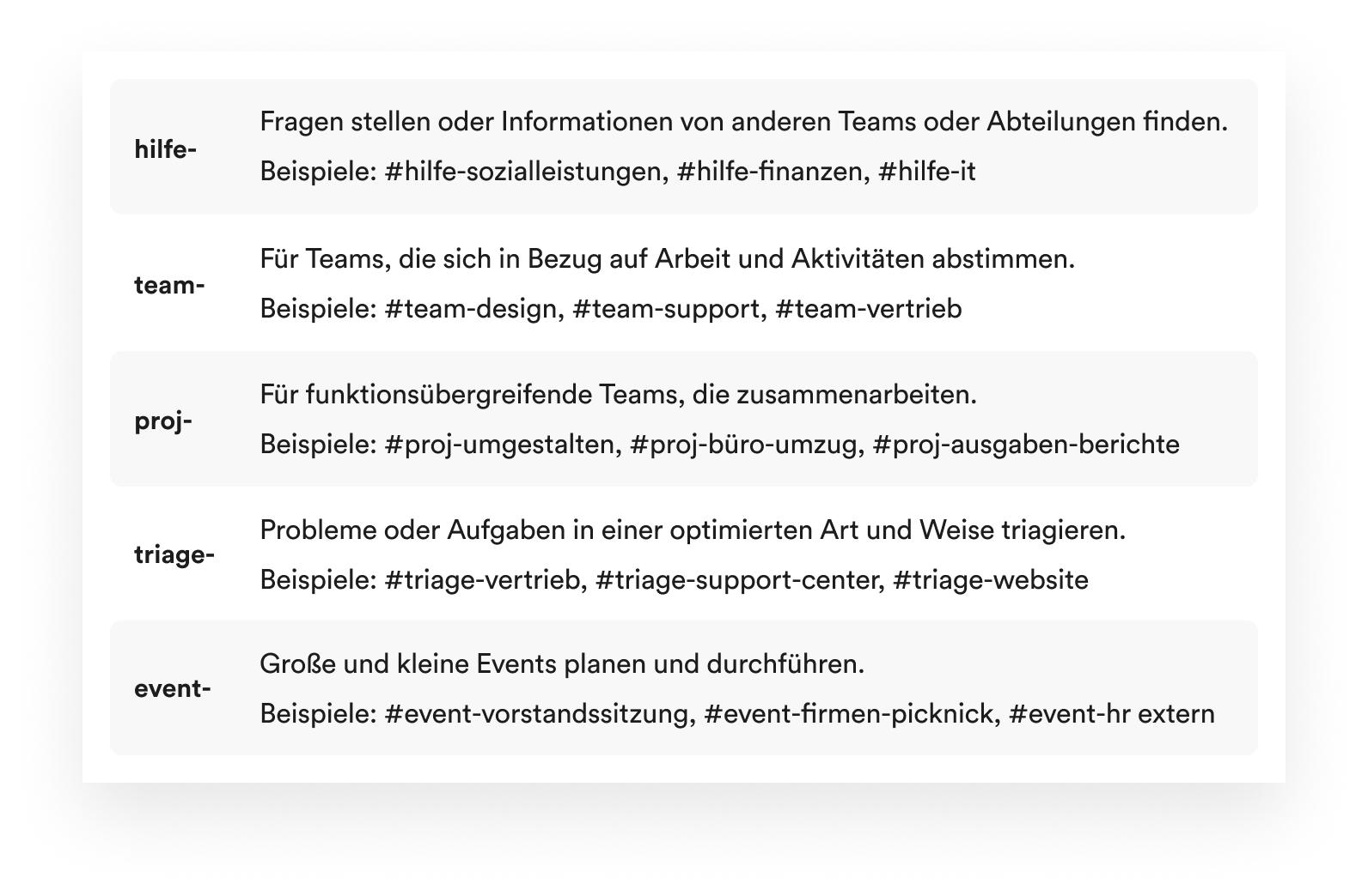 Beispiele für effiziente Channel-Präfixe in Slack