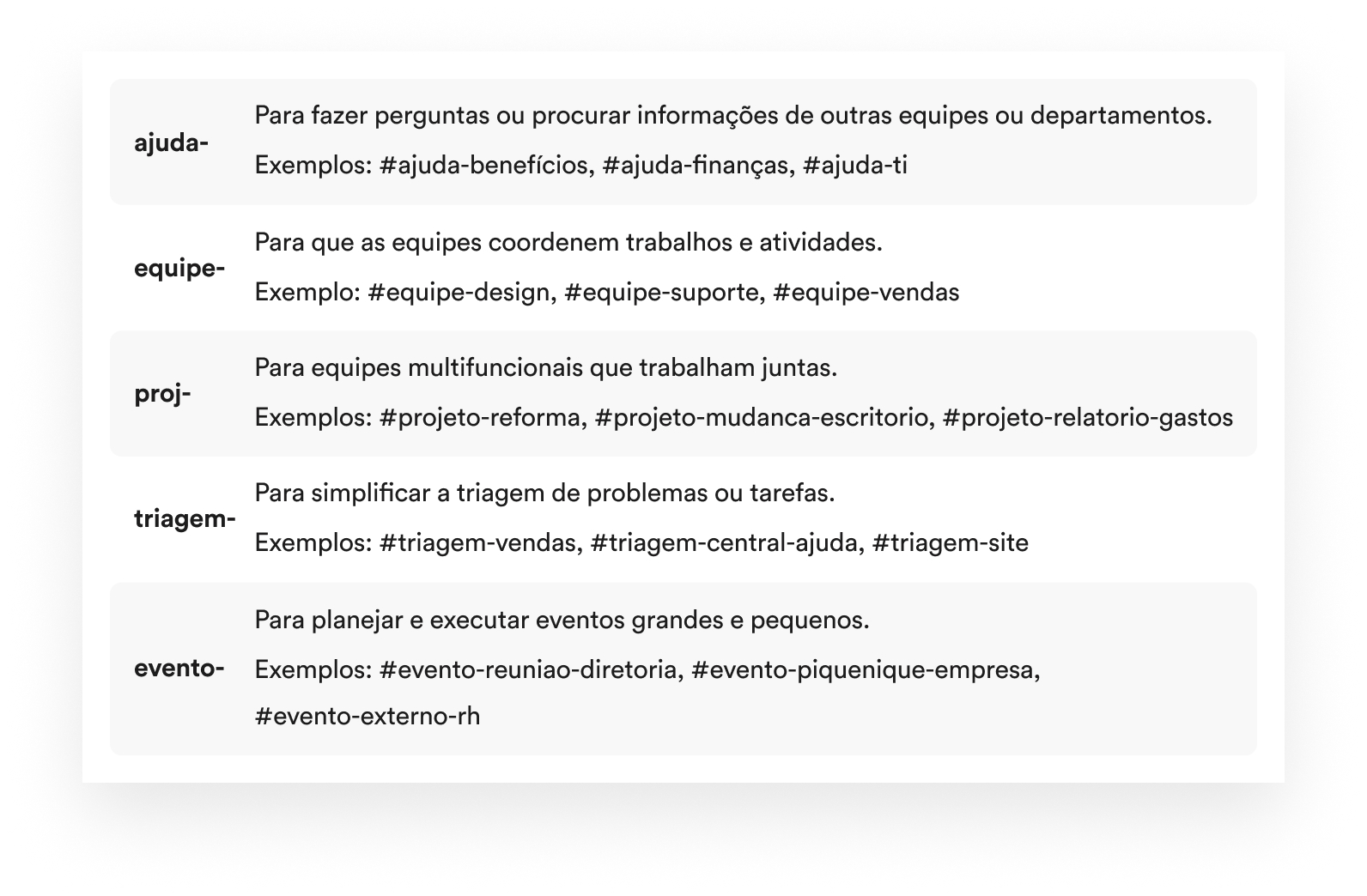 Exemplos de prefixos de canal eficazes no Slack