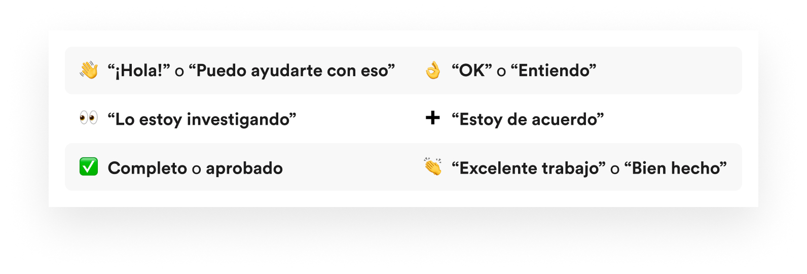 Example within Slack of common emoji and their meaning
