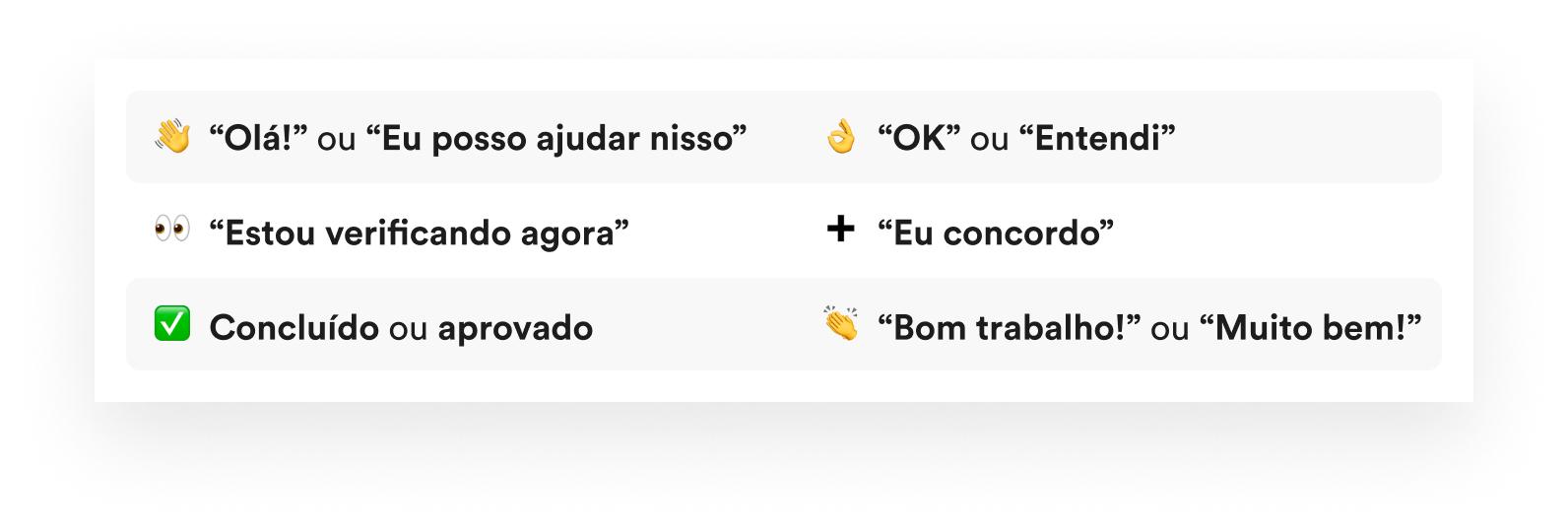Exemplo de emojis comuns no Slack e seus significados