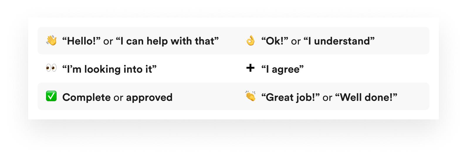 Ejemplo en Slack de emojis comunes y su significado