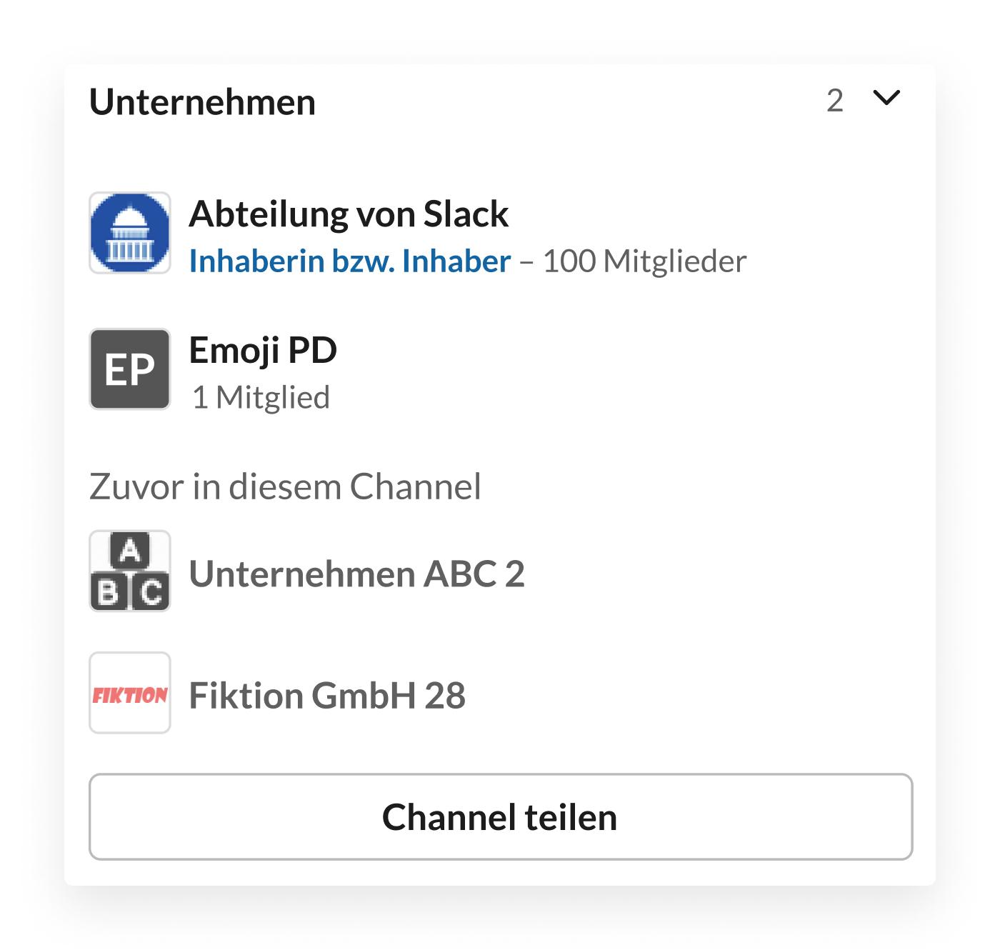 Liste der Organisationen in Geteiltem Channel