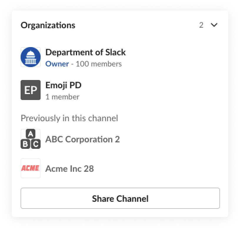 List of organisations in shared channel
